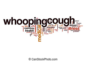 Whooping cough word cloud concept