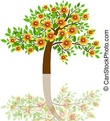 a tree with beautiful flowers