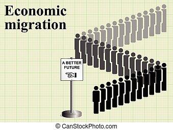 Economic migration - Representation of economic migrants...