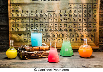 Old chemical lab with periodic table of elements