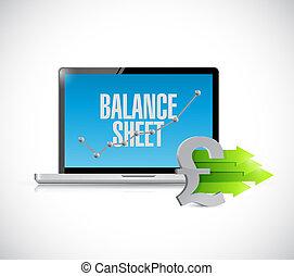 pound business balance sheet on computer screen