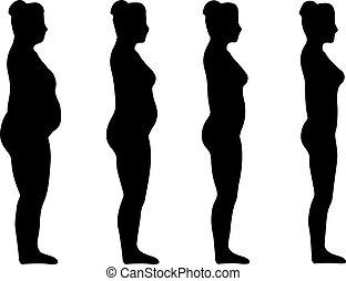 pérdida, mujer, peso