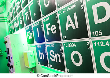 Green periodical table in the chemical laboratory
