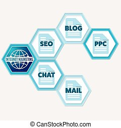Vector hexagons for your text and the words internet...