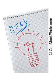 想法, 靈感, 革新