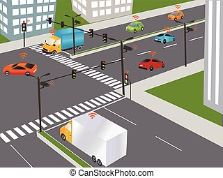 Wireless network of vehicle - Communication that connects...
