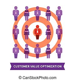 Customer value optimization vector concept in flat style