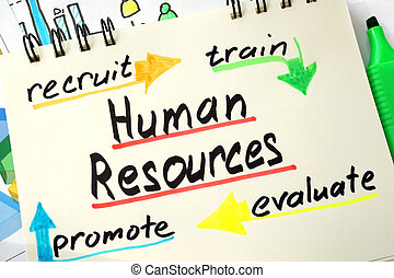 Human resources - Sign Human resources on a page of...