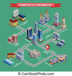 Isometric City Infographic - Isometric city infographic...