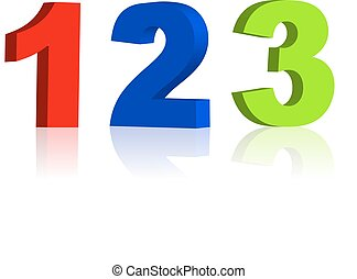 1 2 3 numbers
