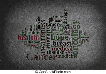 Cancer. - Blackboard with word cloud about different types...
