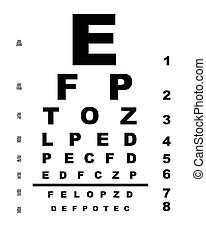 Eye Test Chart - A typical opticians eye test chart over a...