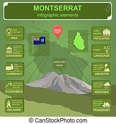 Montserrat infographics, statistical data, sights Vector...
