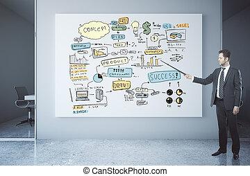 Business success presentation - Businessman delivering...