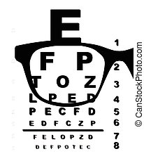 Blurr Eye Test Chart - A typical opticians eye test chart...