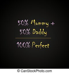 100% Perfect - funny inscription template