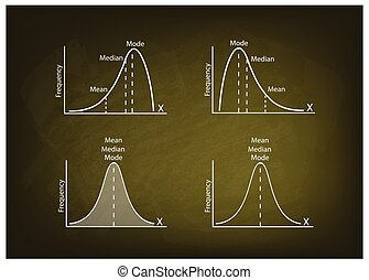 Collection of Positve and Negative Distribution Curve on...