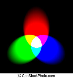 Additive colors with spotlights - Additive color mixing with...
