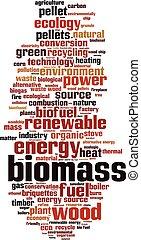 Biomass-vertical.eps - Biomass word cloud concept. Vector...