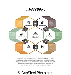 Hex Cycle Infographic - Vector illustration of hex cycle...