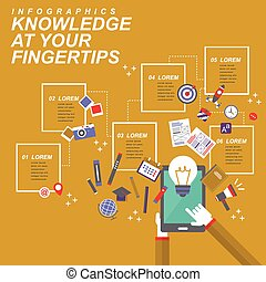 Online education concept - Knowledge at your fingertips flat...