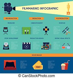 Cinematography Filmmaking Flat Infographic Poster -...