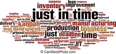 Just in time-horizon - Just in time word cloud concept....