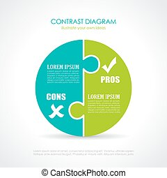 Pros and cons diagram template on white background