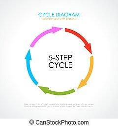 Circular arrows wheel diagram
