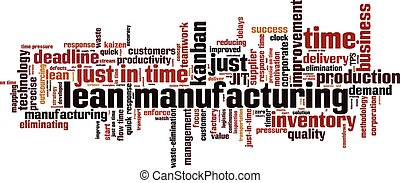 Lean manufacturing.eps