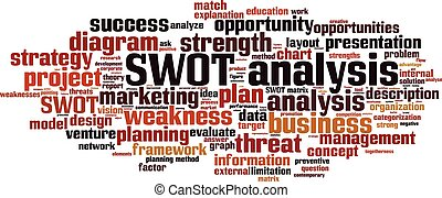 SWOT analysis-horizon.eps