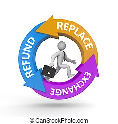 Refund, replace and exchange. Business metaphor. 3d...