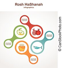 infographics for Rosh Hashanah symbols Jewish holiday vector...