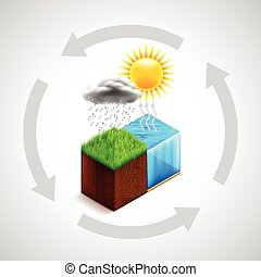 Nature water cycle concept, isolated vector background