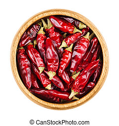 Red hot tabasco chili peppers in a bowl on white background...