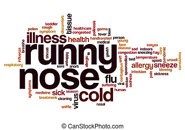 Runny nose word cloud concept