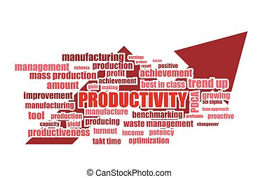productivity related words manufacturing abstract vector...