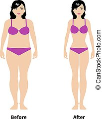 Vector illustration of a concept of weight loss. Beautiful...