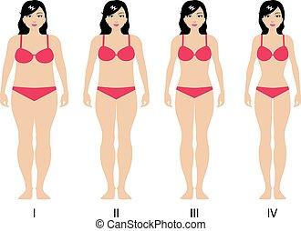 Vector illustration of gradual weight loss