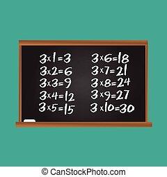 Multiplication table. Number three row on school chalk...