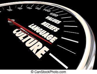 Culture Language Beliefs Values Diversity Speedometer 3d...