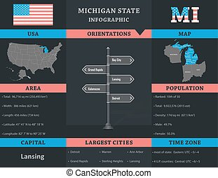 USA - Michigan state infographic template