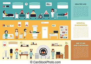 Healthcare Medical Diagnostics MRI Scan hospital interior concept web vector illustration. Doctor, Nurse, Patient, Healthcare. Medicine service