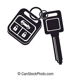 car key security control - car key security keychain metal...
