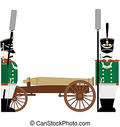 Military Uniforms artillery Russia - Gunners Russian army...