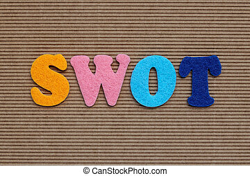 SWOT (Strengths Weaknesses Opportunities Threats)