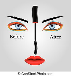 Mascara - Vector illustration showing the appearance of...