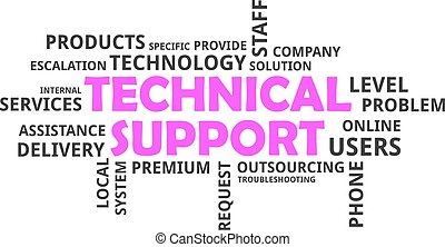 word cloud - technical support - A word cloud of technical...