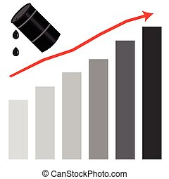 Rising oil price graph chart