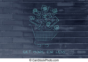 shopping cart with gift cars and coupons, customer...